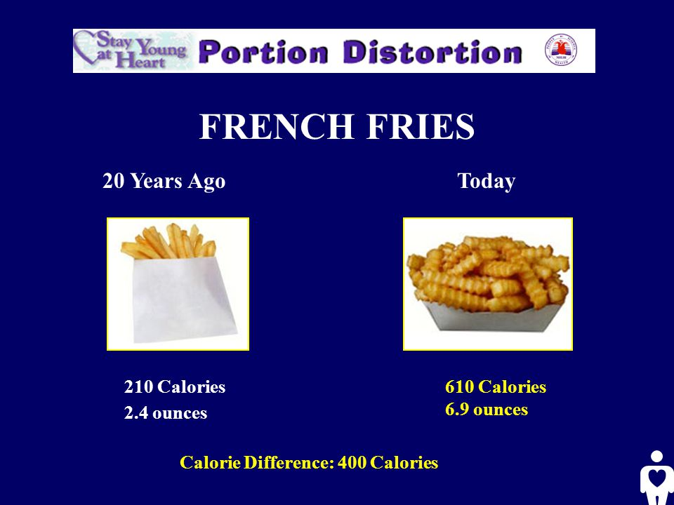 610 Calories 6.9 ounces Calorie Difference: 400 Calories FRENCH FRIES 20 Years AgoToday 210 Calories 2.4 ounces