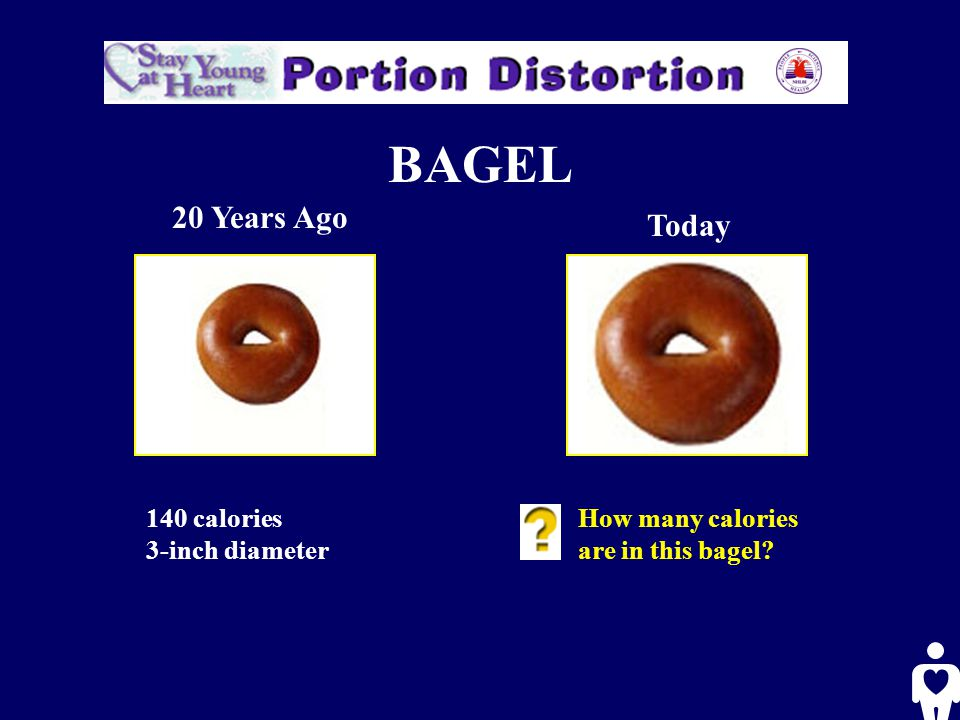 BAGEL 20 Years Ago Today 140 calories 3-inch diameter How many calories are in this bagel
