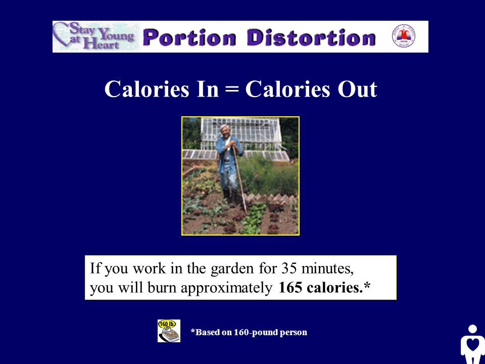 If you work in the garden for 35 minutes, you will burn approximately 165 calories.* *Based on 160-pound person Calories In = Calories Out