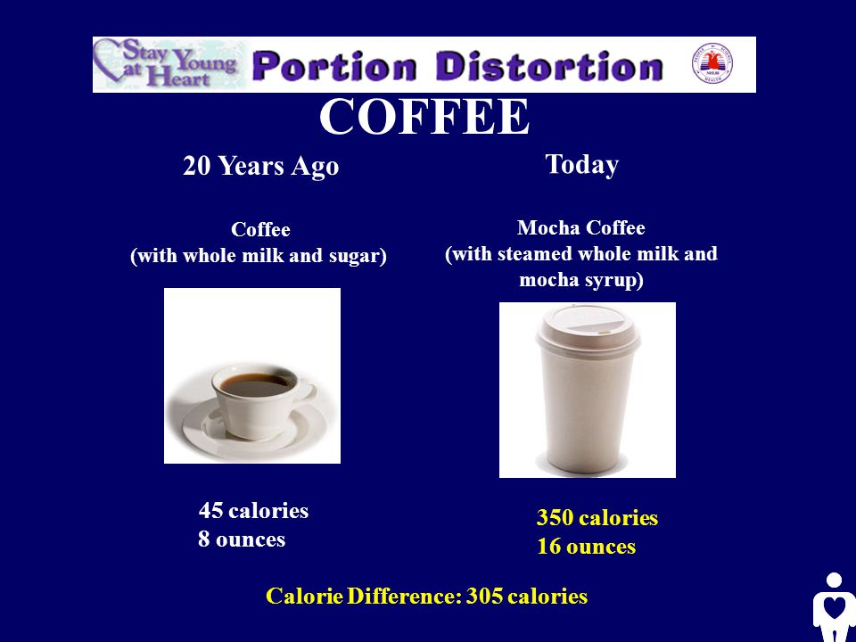 COFFEE 20 Years Ago Coffee (with whole milk and sugar) Today Mocha Coffee (with steamed whole milk and mocha syrup) 45 calories 8 ounces 350 calories