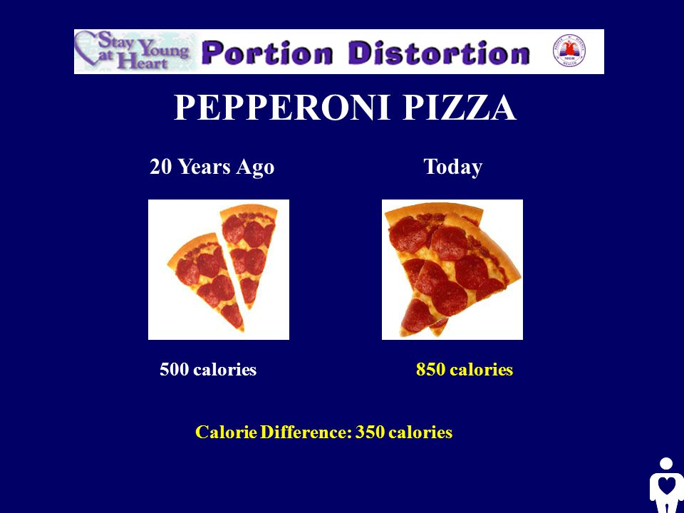 PEPPERONI PIZZA 20 Years AgoToday 500 calories850 calories Calorie Difference: 350 calories