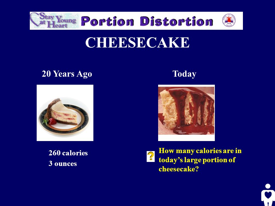 CHEESECAKE 20 Years AgoToday 260 calories 3 ounces How many calories are in today's large portion of cheesecake?