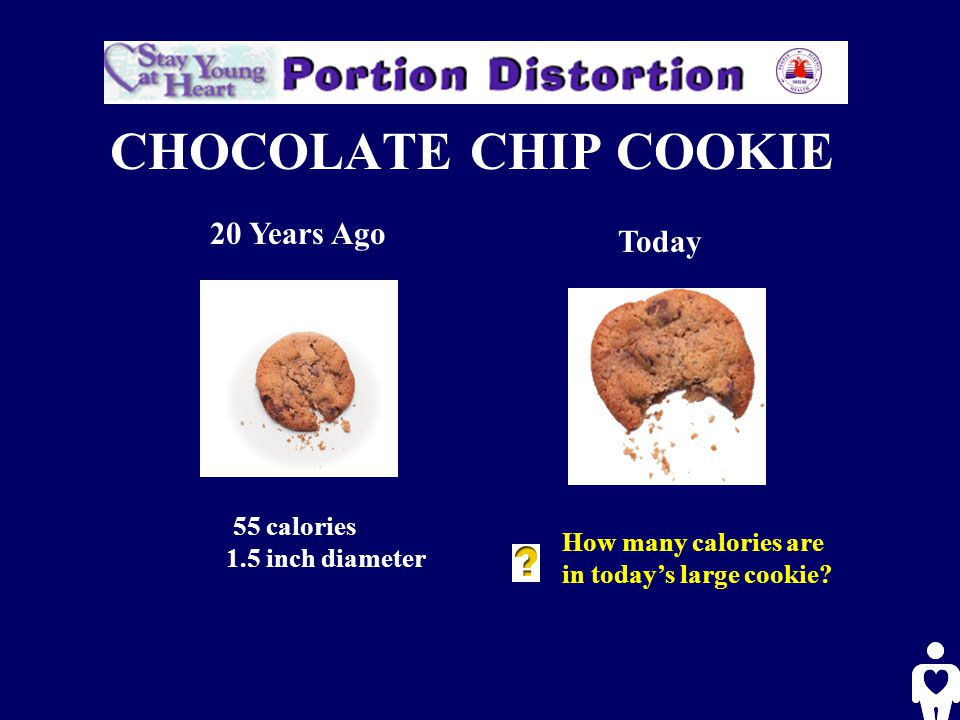 CHOCOLATE CHIP COOKIE 20 Years Ago Today 55 calories 1.5 inch diameter How many calories are in today's large cookie?