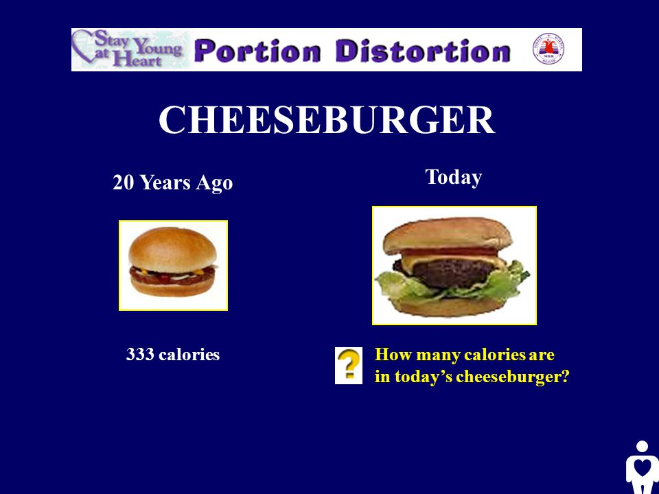 CHEESEBURGER 20 Years Ago Today 333 caloriesHow many calories are in today's cheeseburger?