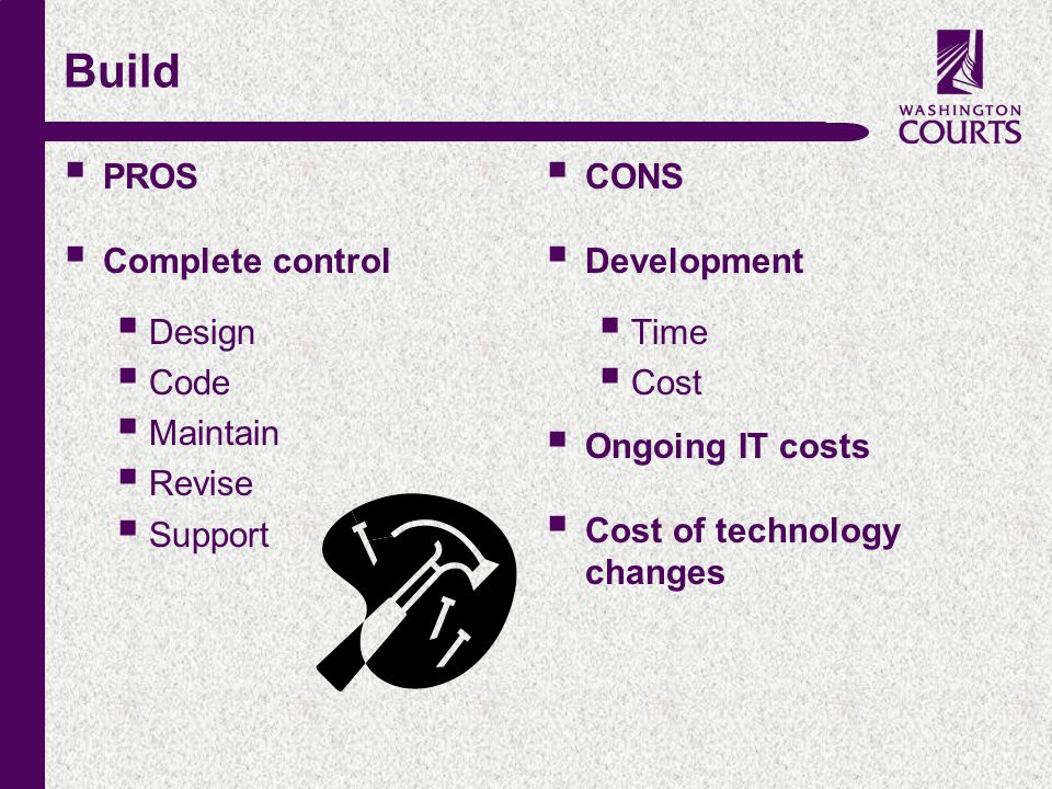 c Build  PROS  Complete control  Design  Code  Maintain  Revise  Support  CONS  Development  Time  Cost  Ongoing IT costs  Cost of technology changes