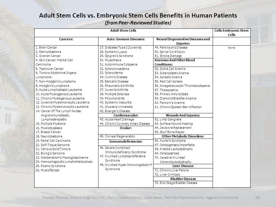 Adult Stem Cells vs.