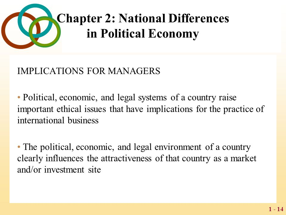 1 - 14 Chapter 2: National Differences in Political Economy IMPLICATIONS FOR MANAGERS Political, economic, and legal systems of a country raise import