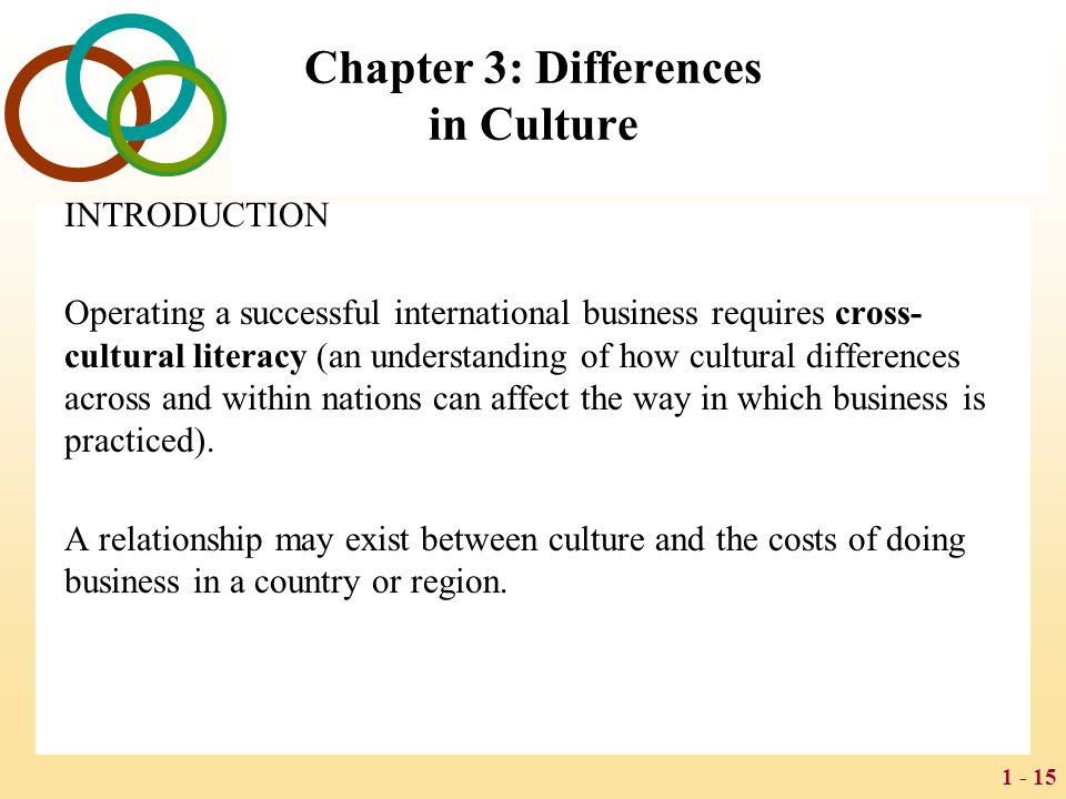 1 - 15 Chapter 3: Differences in Culture INTRODUCTION Operating a successful international business requires cross- cultural literacy (an understandin