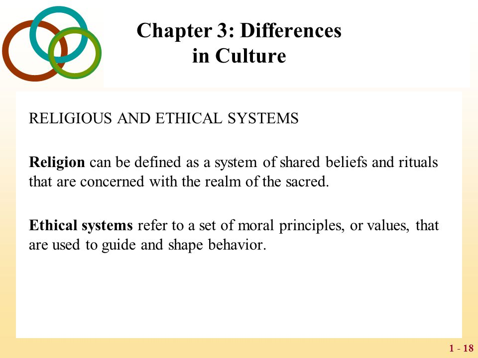 1 - 18 Chapter 3: Differences in Culture RELIGIOUS AND ETHICAL SYSTEMS Religion can be defined as a system of shared beliefs and rituals that are conc