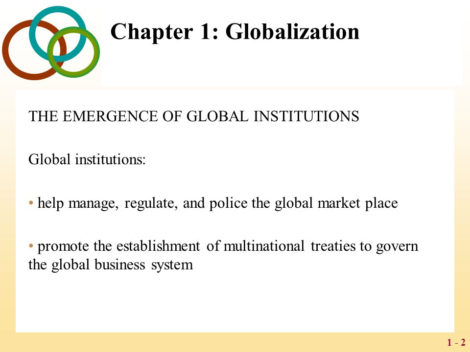 1 - 13 Chapter 2: National Differences in Political Economy STATES IN TRANSITION The Spread of Democracy The New World Order and Global Terrorism The Spread of Market-Based Systems The Nature of Economic Transformation Deregulation Privatization Legal Systems Implications of Changing Political Economy
