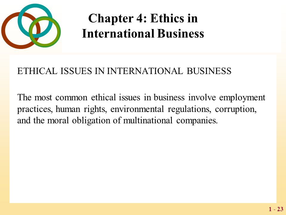 1 - 23 Chapter 4: Ethics in International Business ETHICAL ISSUES IN INTERNATIONAL BUSINESS The most common ethical issues in business involve employm