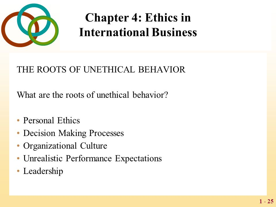 1 - 25 Chapter 4: Ethics in International Business THE ROOTS OF UNETHICAL BEHAVIOR What are the roots of unethical behavior? Personal Ethics Decision