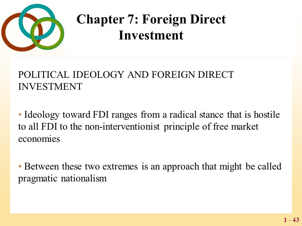1 - 43 Chapter 7: Foreign Direct Investment POLITICAL IDEOLOGY AND FOREIGN DIRECT INVESTMENT Ideology toward FDI ranges from a radical stance that is