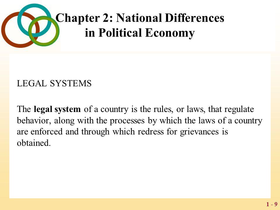 1 - 50 Chapter 8: Regional Economic Integration REGIONAL ECONOMIC INTEGRATION IN THE AMERICAS Regional economic integration is on the rise in the Americas.
