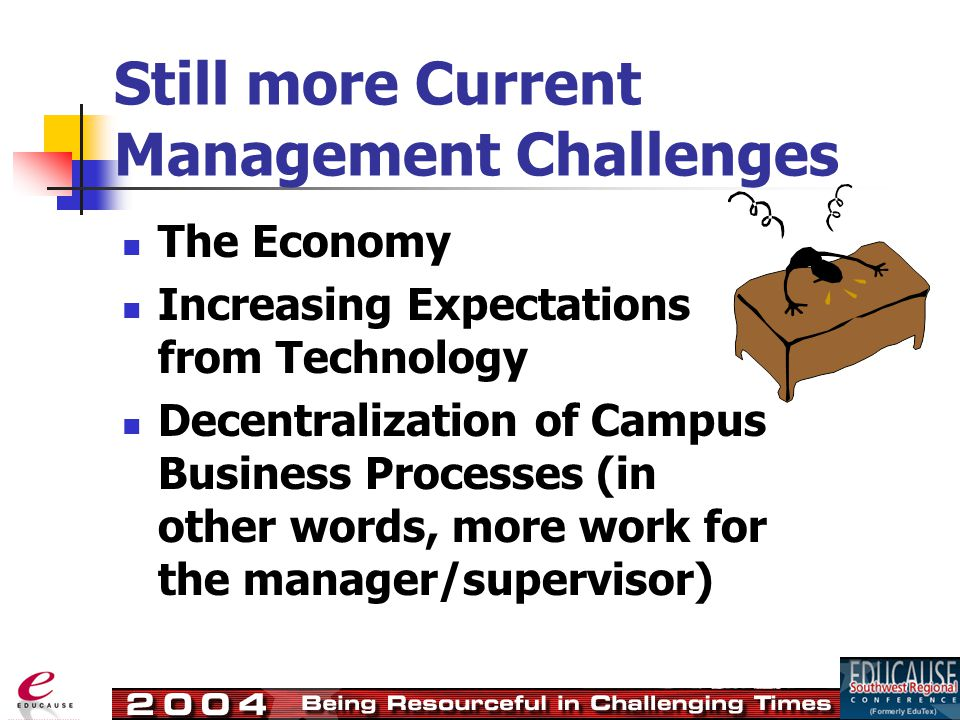 Still more Current Management Challenges The Economy Increasing Expectations from Technology Decentralization of Campus Business Processes (in other words, more work for the manager/supervisor)