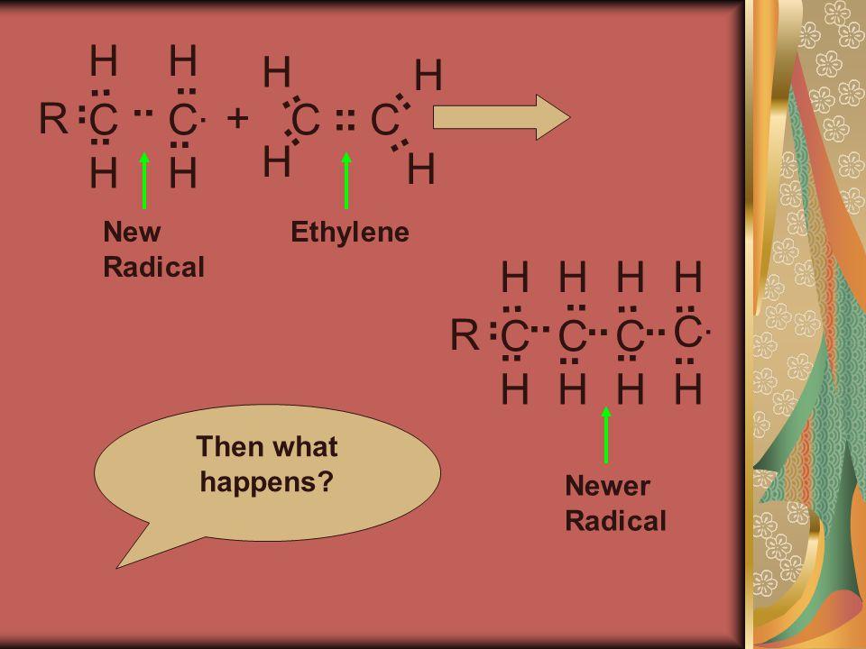 CC.C. HH HH.. R New Radical CC H H H H +.. Ethylene CC HH HH..