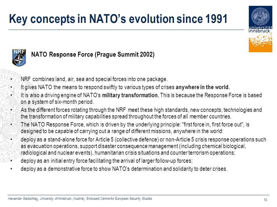 Alexander Siedschlag, University of Innsbruck (Austria), Endowed Centre for European Security Studies 14 Key concepts in NATO's evolution since 1991 N