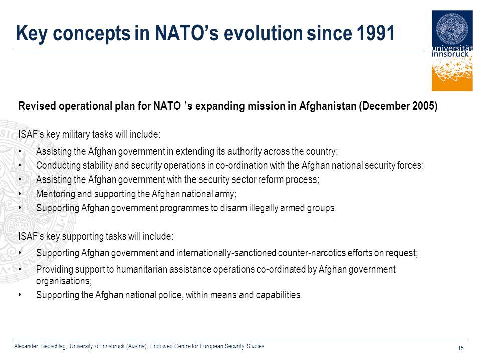 Alexander Siedschlag, University of Innsbruck (Austria), Endowed Centre for European Security Studies 15 Key concepts in NATO's evolution since 1991 R