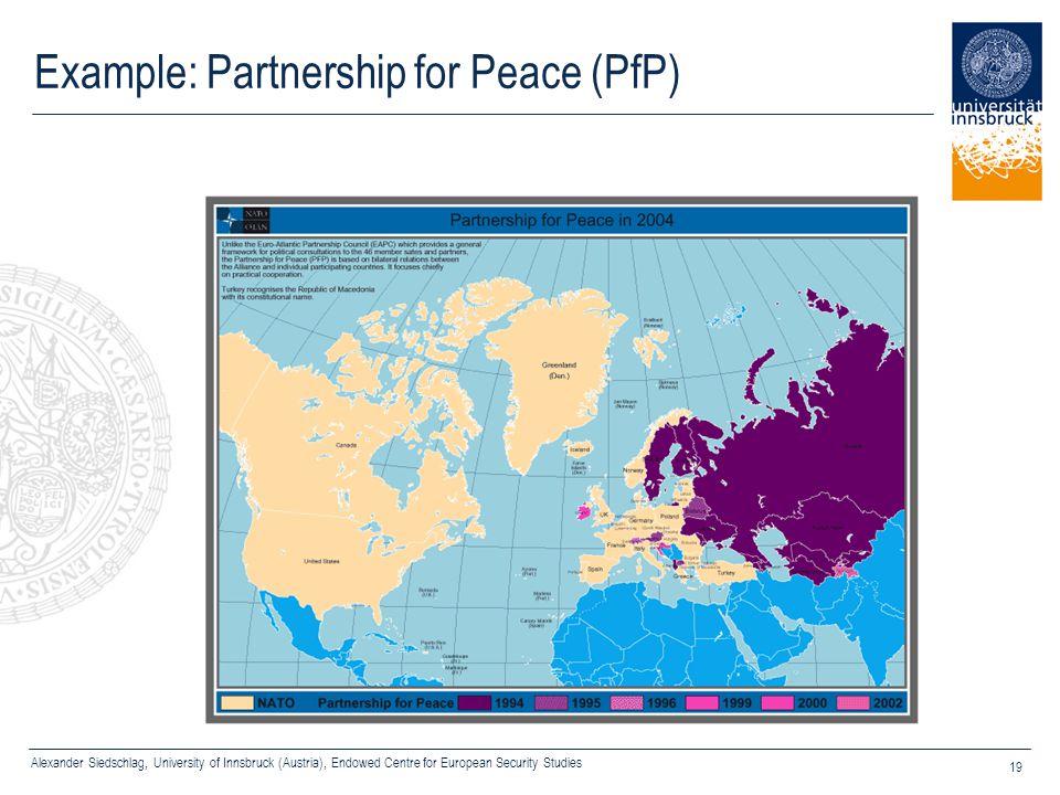Alexander Siedschlag, University of Innsbruck (Austria), Endowed Centre for European Security Studies 19 Example: Partnership for Peace (PfP)