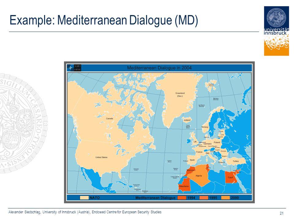 Alexander Siedschlag, University of Innsbruck (Austria), Endowed Centre for European Security Studies 21 Example: Mediterranean Dialogue (MD)