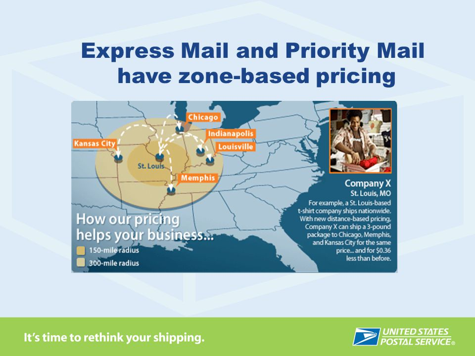 Express Mail and Priority Mail have zone-based pricing