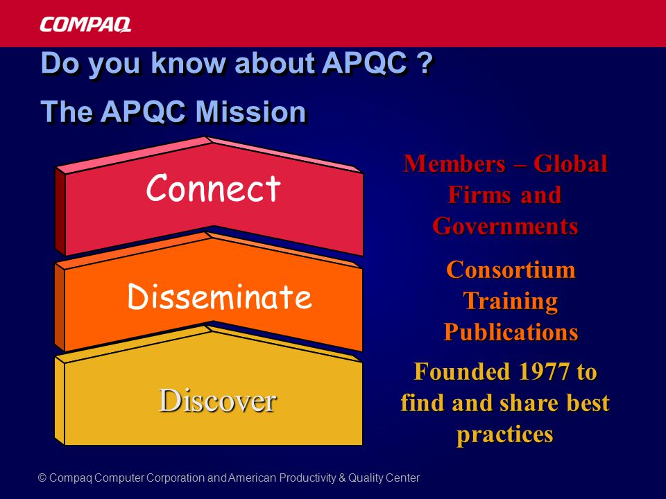 The APQC Mission Disseminate Connect Founded 1977 to find and share best practices Members – Global Firms and Governments ConsortiumTrainingPublications Do you know about APQC .