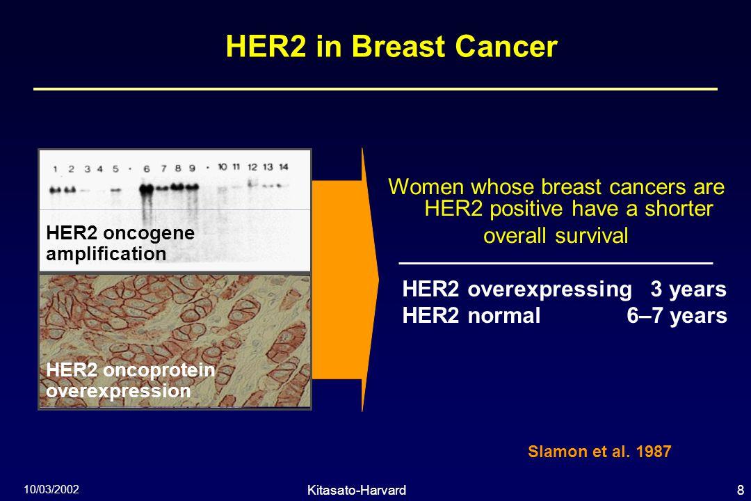 8Kitasato-Harvard Symposium 10/03/2002 HER2 in Breast Cancer Slamon et al.