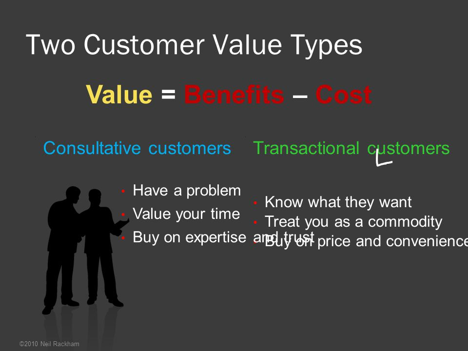 ©2009 Neil Rackham More nasty thoughts What if we don't create the kind of value the customer wants.