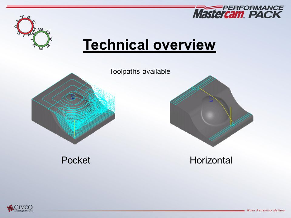 PocketHorizontal Technical overview Toolpaths available