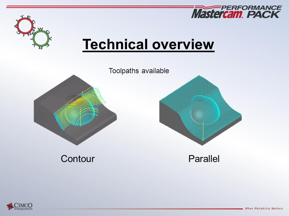 ContourParallel Technical overview Toolpaths available