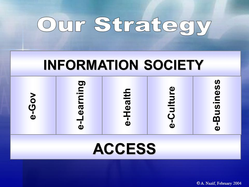 © A. Nazif, February 2004 ACCESS e-Health e-Gov e-Culture e-Business e-Learning INFORMATION SOCIETY