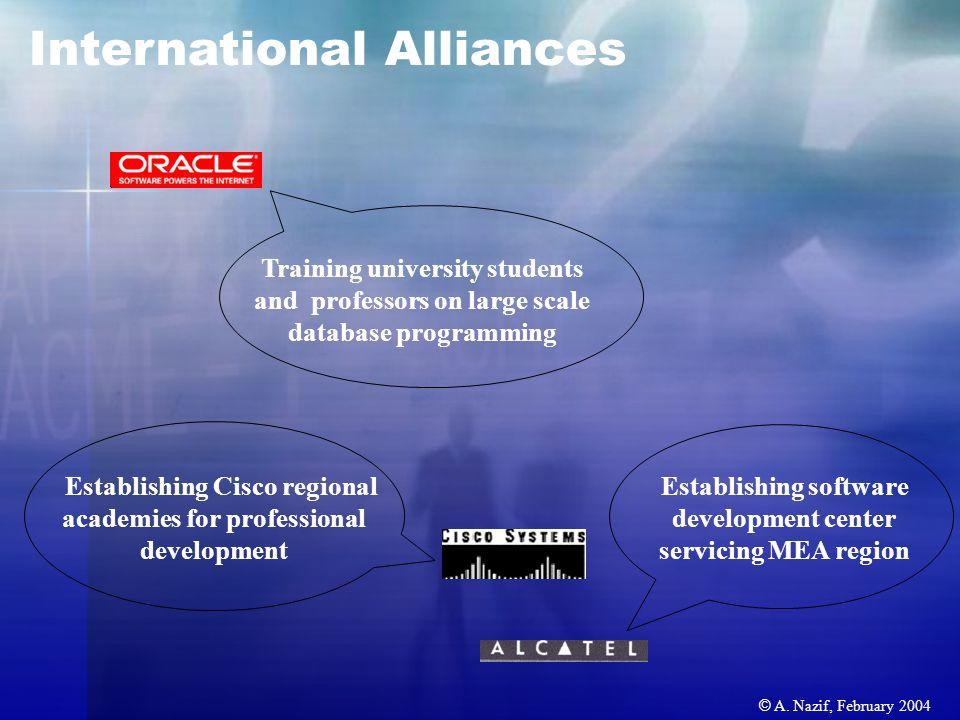 © A. Nazif, February 2004 Training university students and professors on large scale database programming International Alliances Establishing softwar