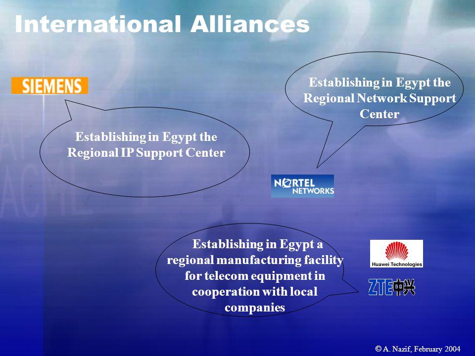© A. Nazif, February 2004 Establishing in Egypt the Regional IP Support Center International Alliances Establishing in Egypt a regional manufacturing