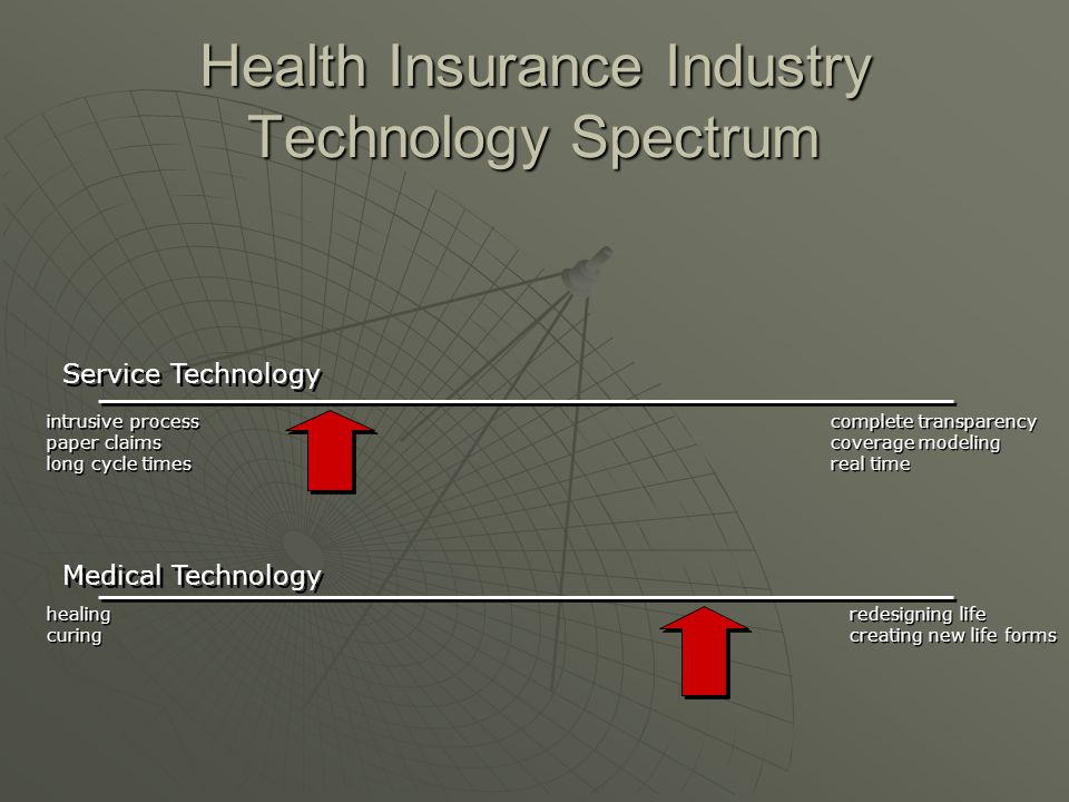 Health Insurance Industry Technology Spectrum Service Technology Medical Technology intrusive process paper claims long cycle times intrusive process paper claims long cycle times complete transparency coverage modeling real time complete transparency coverage modeling real time healing curing healing curing redesigning life creating new life forms redesigning life creating new life forms