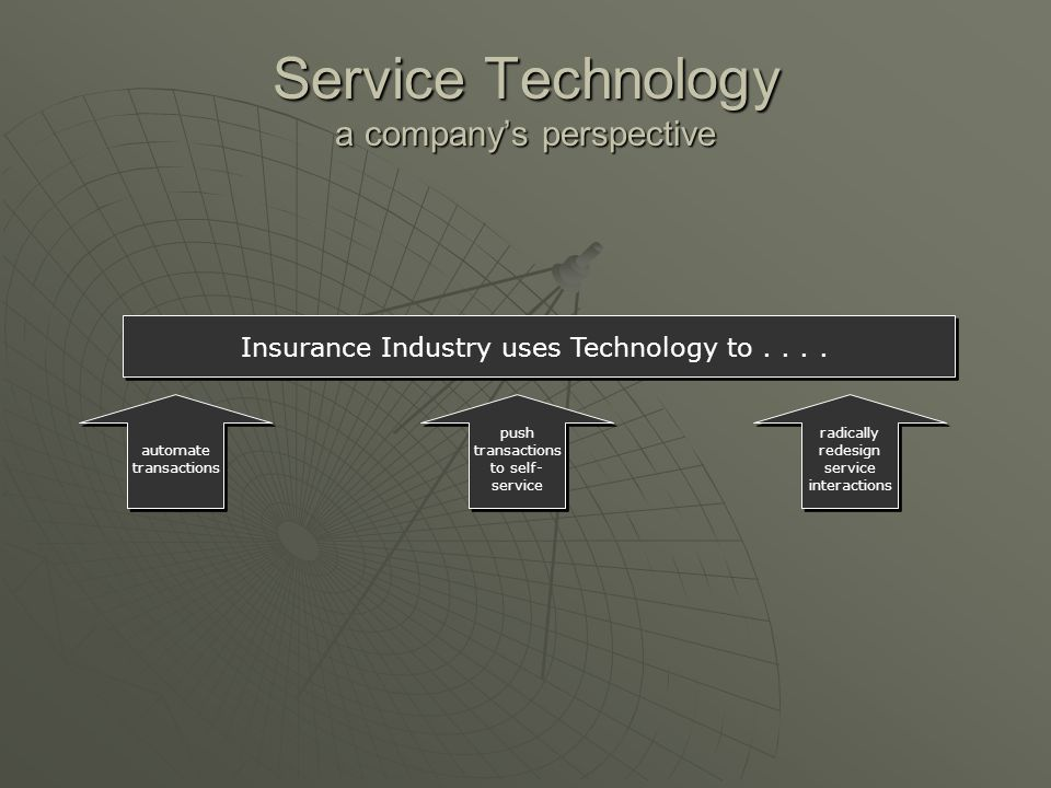 Service Issues Today Life & Health Claim Delays Claim Denials Coverage Questions / Policy Terms Life & Health Claim Delays Claim Denials Coverage Questions / Policy Terms Property & Casualty Claim Delays Valuation Disputes Property & Casualty Claim Delays Valuation Disputes