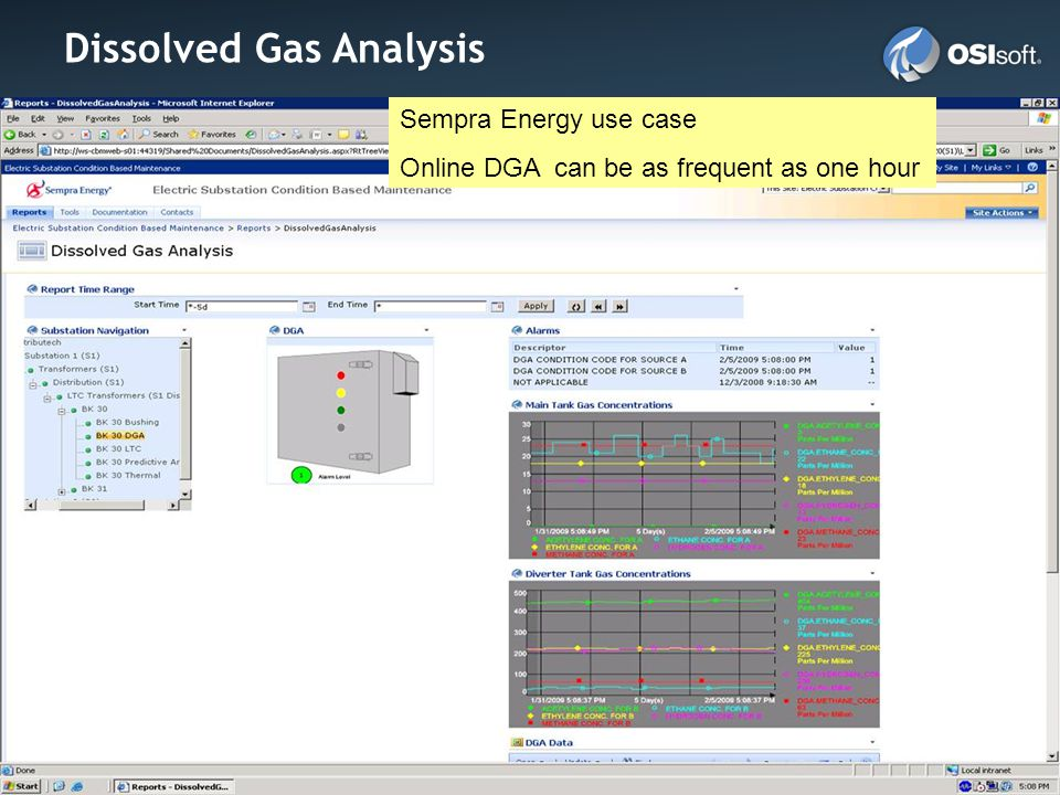 Dissolved Gas Analysis Sempra Energy use case Online DGA can be as frequent as one hour