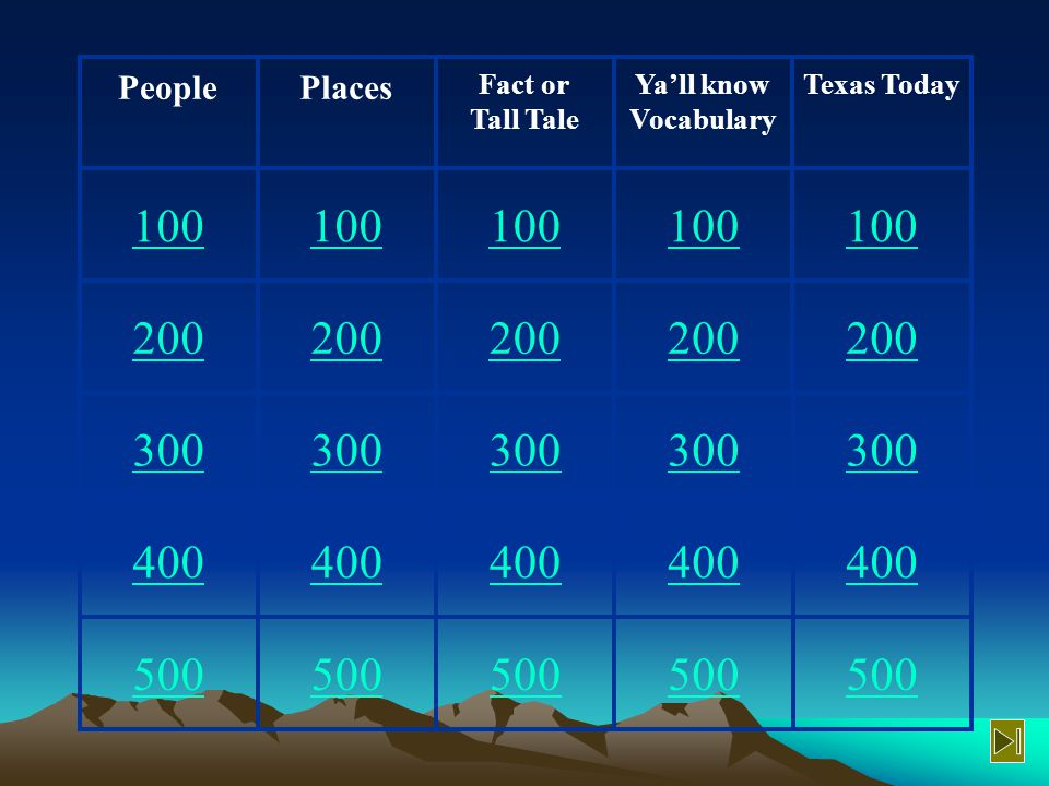 Texas History presents Jeopardy