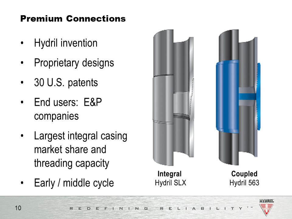 10 Premium Connections Hydril invention Proprietary designs 30 U.S. patents End users: E&P companies Largest integral casing market share and threadin