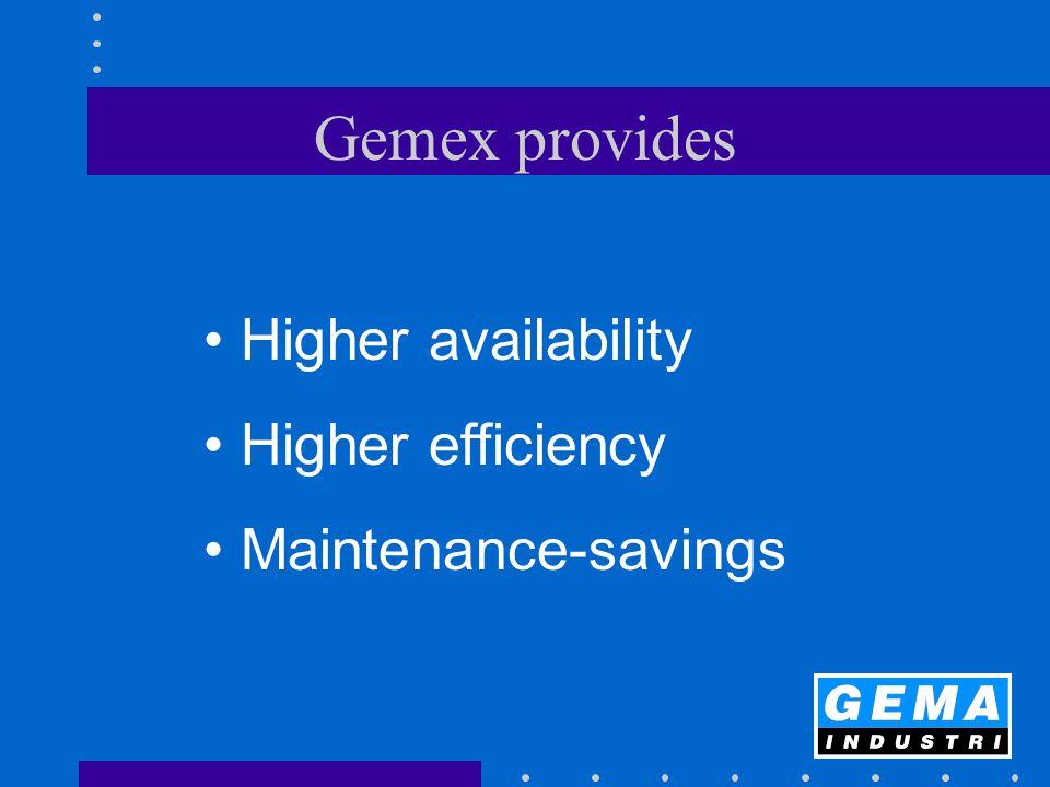 Gemex provides Higher availability Higher efficiency Maintenance-savings
