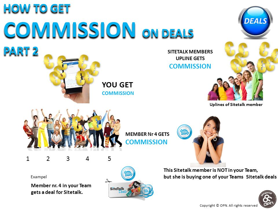 12 34 5 Exampel Member nr. 4 in your Team gets a deal for Sitetalk.