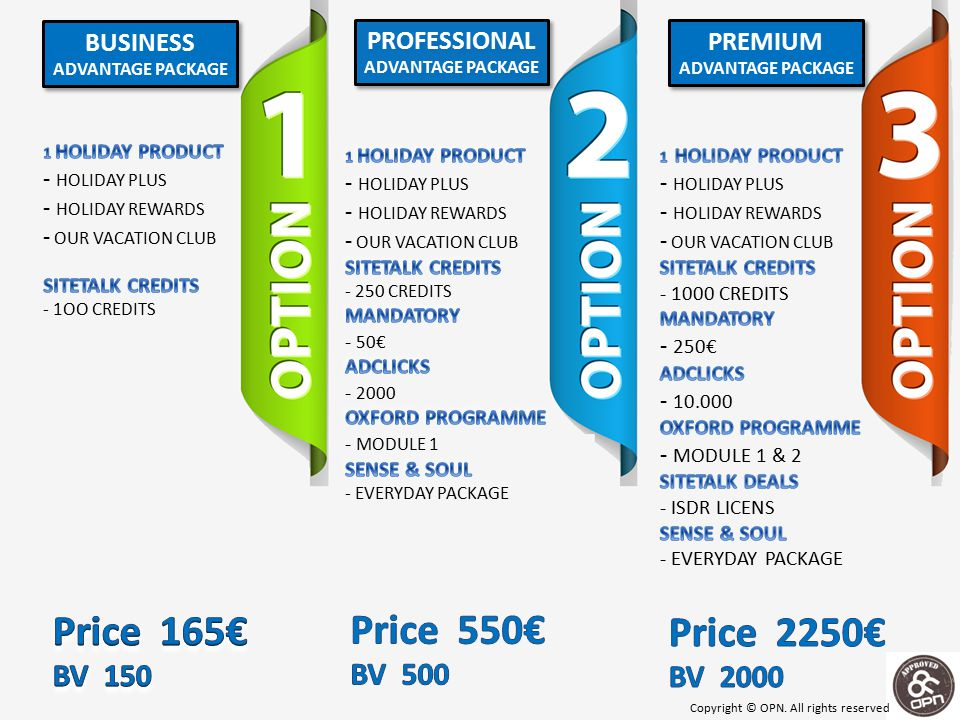 BUSINESS ADVANTAGE PACKAGE PROFESSIONAL ADVANTAGE PACKAGE PREMIUM ADVANTAGE PACKAGE Copyright © OPN.