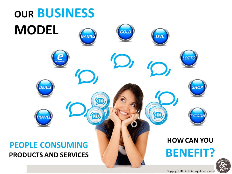 OUR BUSINESS MODEL PEOPLE CONSUMING PRODUCTS AND SERVICES HOW CAN YOU BENEFIT.