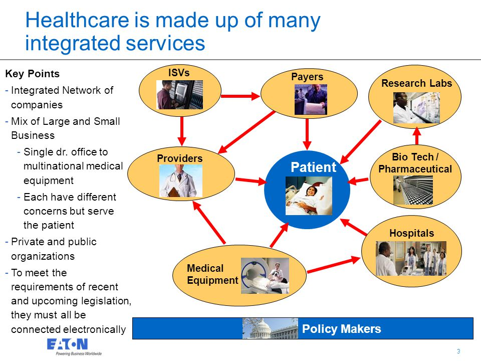 2 2 Today's healthcare environment Power quality affects on healthcare facilities EHR What is it.