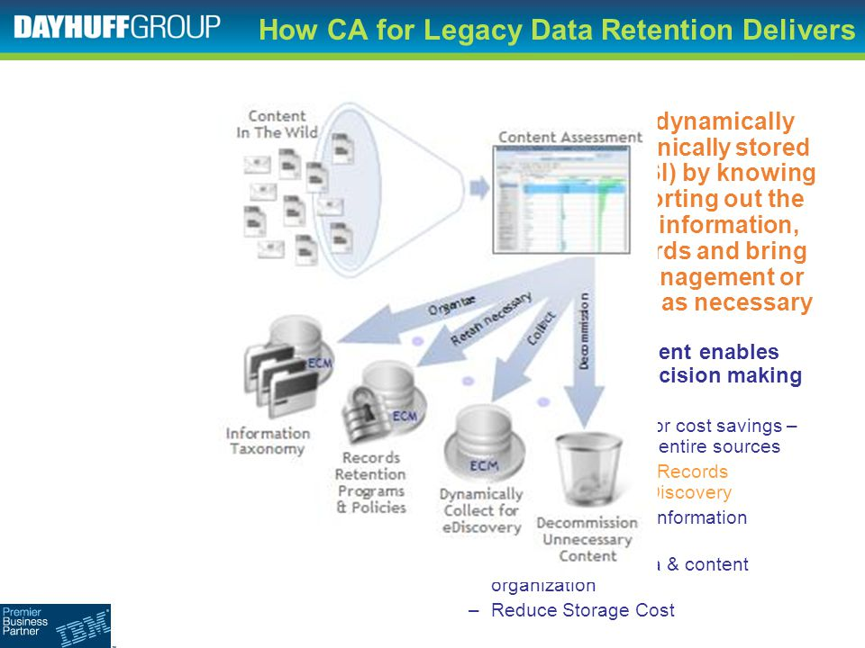 How CA for Legacy Data Retention Delivers......I need to dynamically collect electronically stored information (ESI) by knowing what I have, sorting o