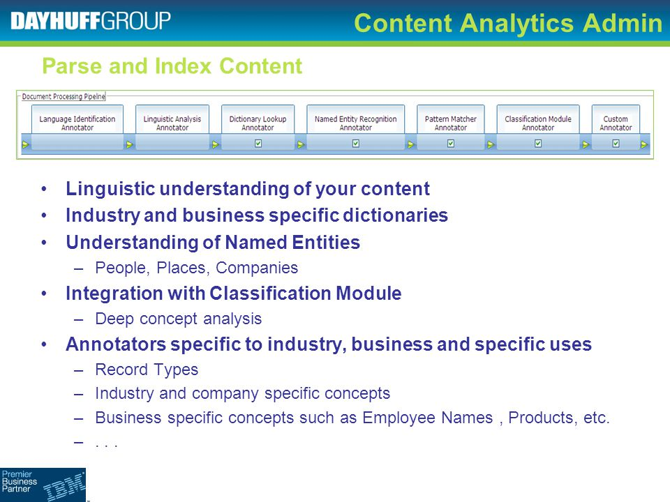 Content Analytics Admin Linguistic understanding of your content Industry and business specific dictionaries Understanding of Named Entities – People,