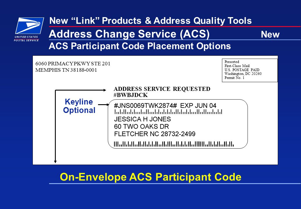 New Link Products & Address Quality Tools Address Change Service (ACS) New ACS Participant Code Placement Options Presorted First-Class Mail U.S.