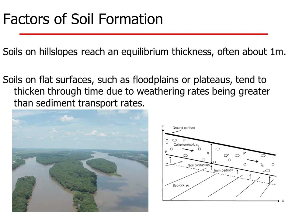 Soils on hillslopes reach an equilibrium thickness, often about 1m. Soils on flat surfaces, such as floodplains or plateaus, tend to thicken through t