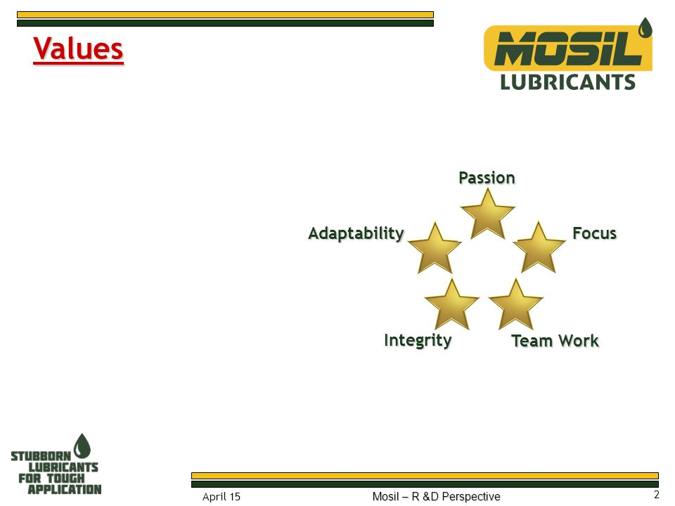 13 April 15 Mosil – R &D Perspective Moly, Graphite, Silicone & Teflon Based Greases Dry Antifriction lubrication & bonded coatings based on solid lubricants Synthetic oils such as high temp.