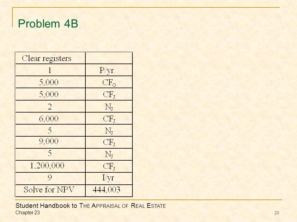 Student Handbook to T HE A PPRAISAL OF R EAL E STATE Chapter 23 20 Problem 4B