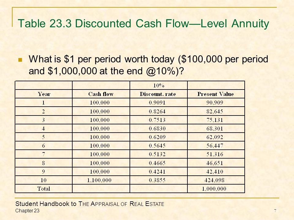 Student Handbook to T HE A PPRAISAL OF R EAL E STATE Chapter 23 7 Table 23.3 Discounted Cash Flow—Level Annuity What is $1 per period worth today ($100,000 per period and $1,000,000 at the end @10%)